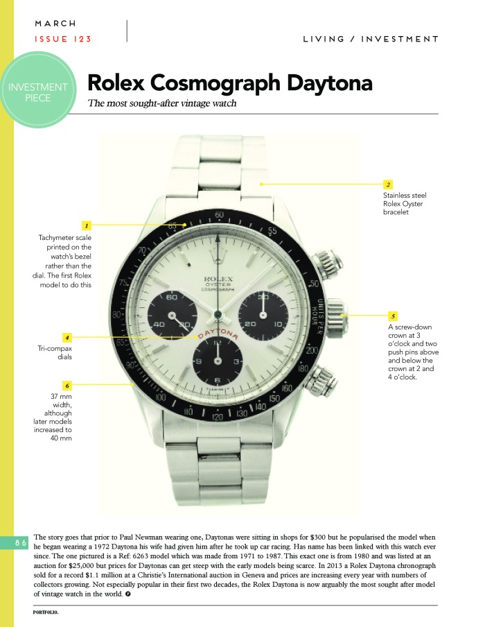 Investment_Rolex Daytona-page-0